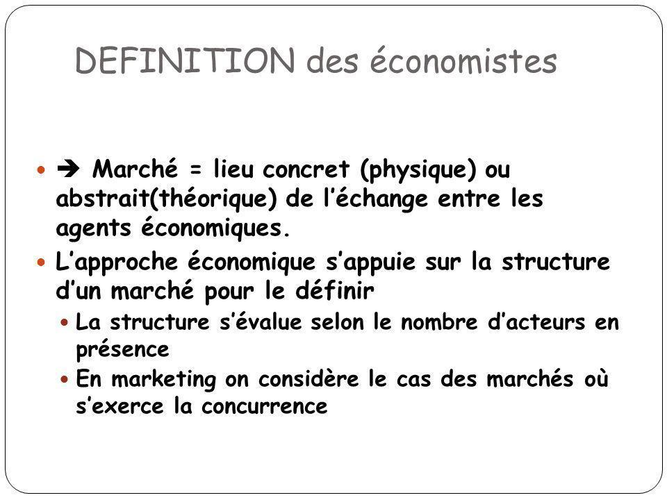 DEFINITION des économistes Marché = lieu concret (physique) ou abstrait(théorique) de léchange entre les agents économiques. Lapproche économique sapp