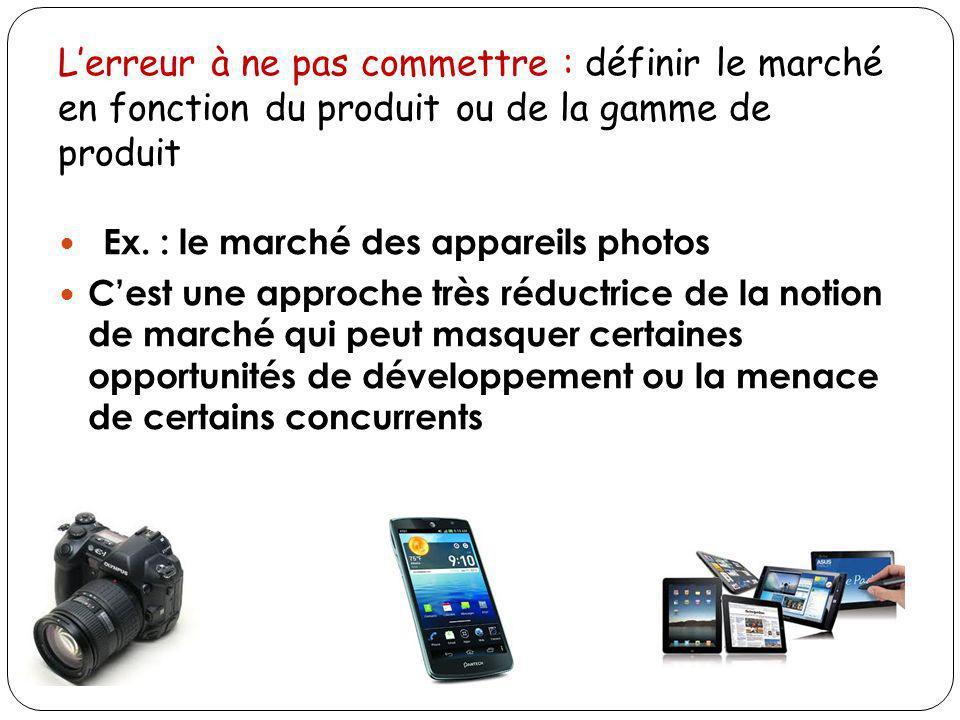 Lerreur à ne pas commettre : définir le marché en fonction du produit ou de la gamme de produit Ex. : le marché des appareils photos Cest une approche