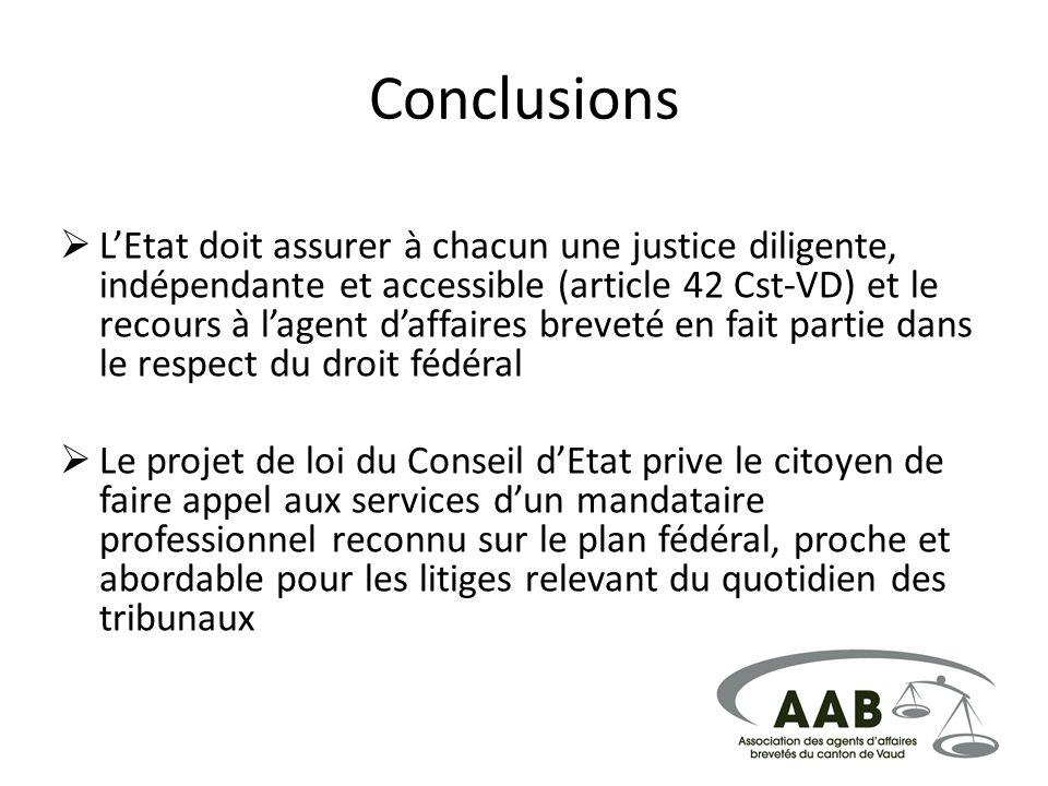 Conclusions LEtat doit assurer à chacun une justice diligente, indépendante et accessible (article 42 Cst-VD) et le recours à lagent daffaires breveté
