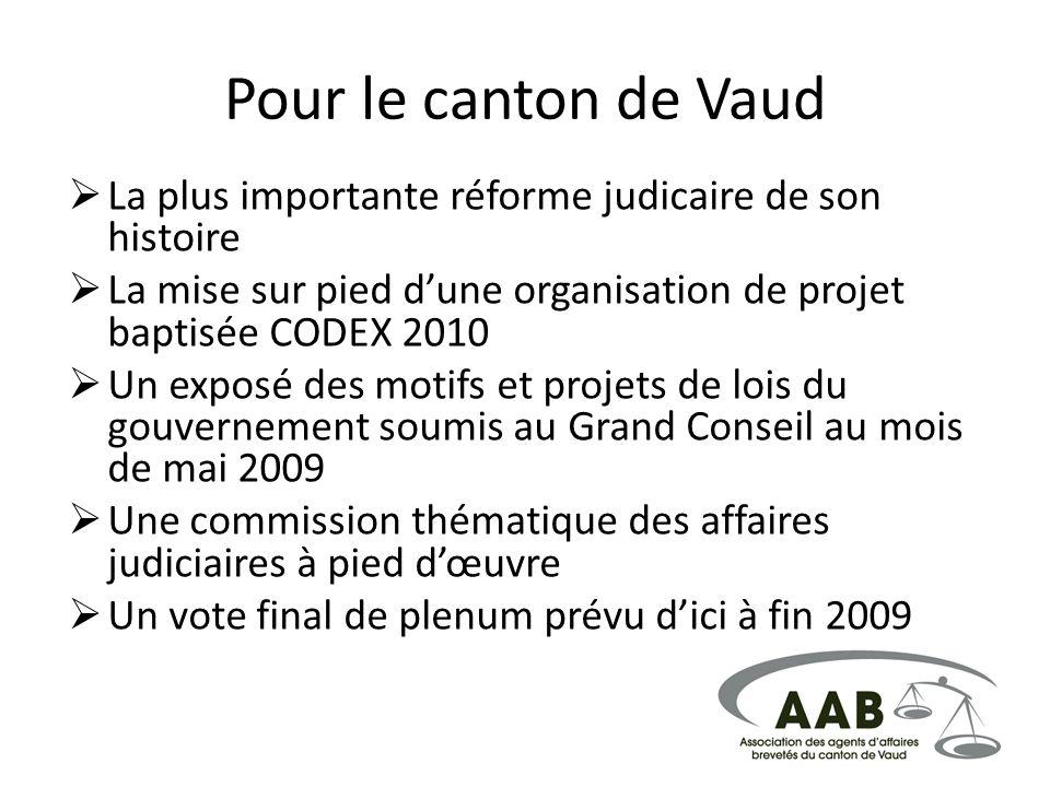 Pour le canton de Vaud La plus importante réforme judicaire de son histoire La mise sur pied dune organisation de projet baptisée CODEX 2010 Un exposé