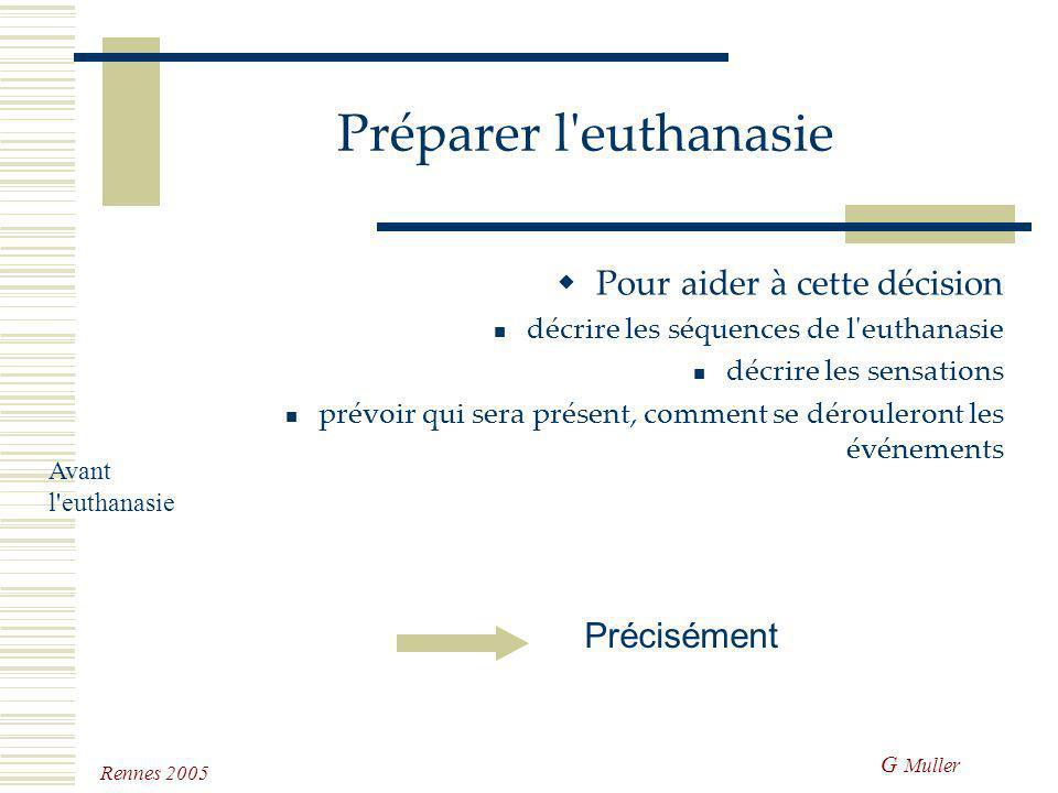 G Muller Rennes 2005 Décider l'euthanasie Prendre la décision en famille avec vous, selon vos conseils avec les enfants en demandant leur adhésion Ava