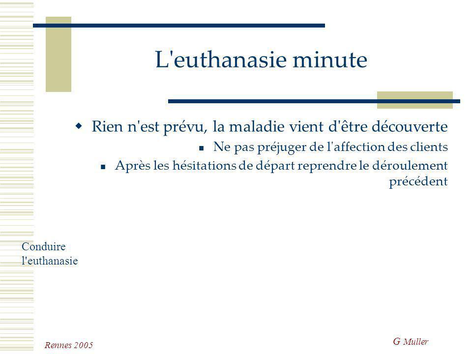 G Muller Rennes 2005 Bien conduire l'euthanasie Profitez du remplissage des formulaires : pour redire ce qui adviendra au corps avec précision confort