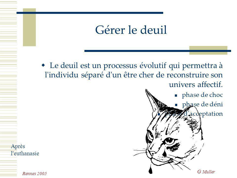 G Muller Rennes 2005 Rituel, début de deuil Il faut construire un rituel avec le client, en tenant compte du budget et des particularités: incinératio