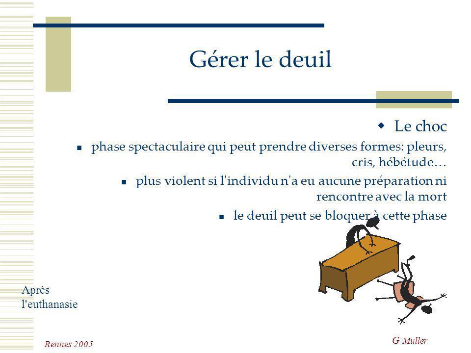 G Muller Rennes 2005 Gérer le deuil Le deuil peut démarrer avant le décès: les phases de choc et de déni sont souvent ainsi amoindries il est souhaita