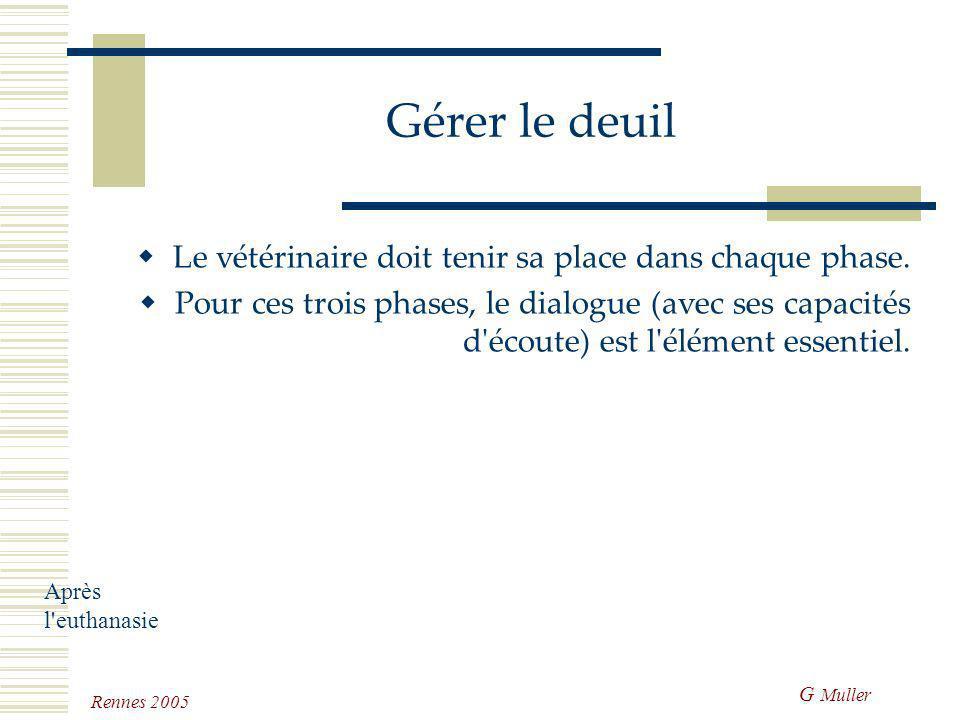 G Muller Rennes 2005 Gérer le deuil L'acceptation: phase la plus longue du deuil qui se termine par la reconstruction. cette phase nécessite que le mo