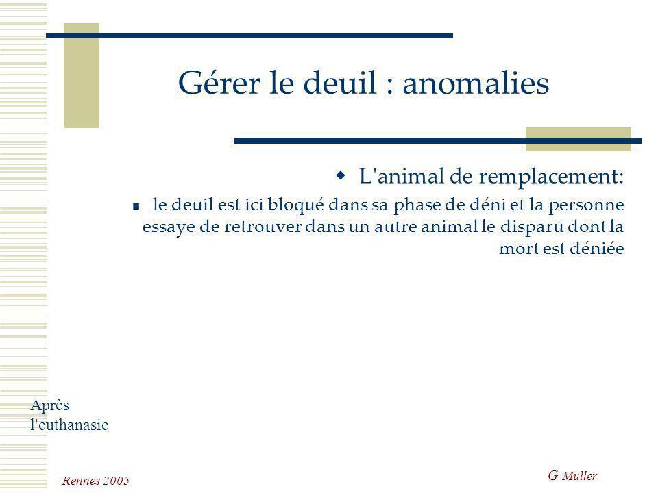 G Muller Rennes 2005 Gérer le deuil : anomalies Arrêt de l'évolution du deuil: le responsable est souvent l'isolement social. le plus souvent le bloca