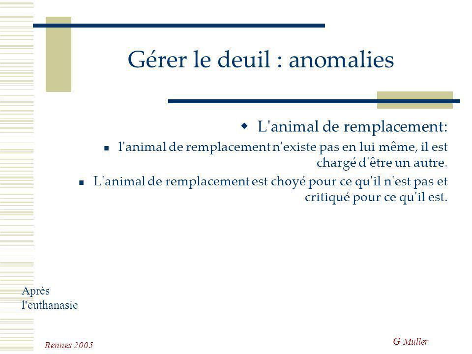 G Muller Rennes 2005 Gérer le deuil : anomalies L'animal de remplacement: le deuil est ici bloqué dans sa phase de déni et la personne essaye de retro