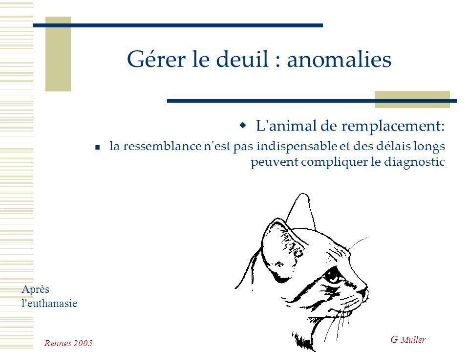 G Muller Rennes 2005 Gérer le deuil : anomalies L'animal de remplacement: l'animal de remplacement n'existe pas en lui même, il est chargé d'être un a