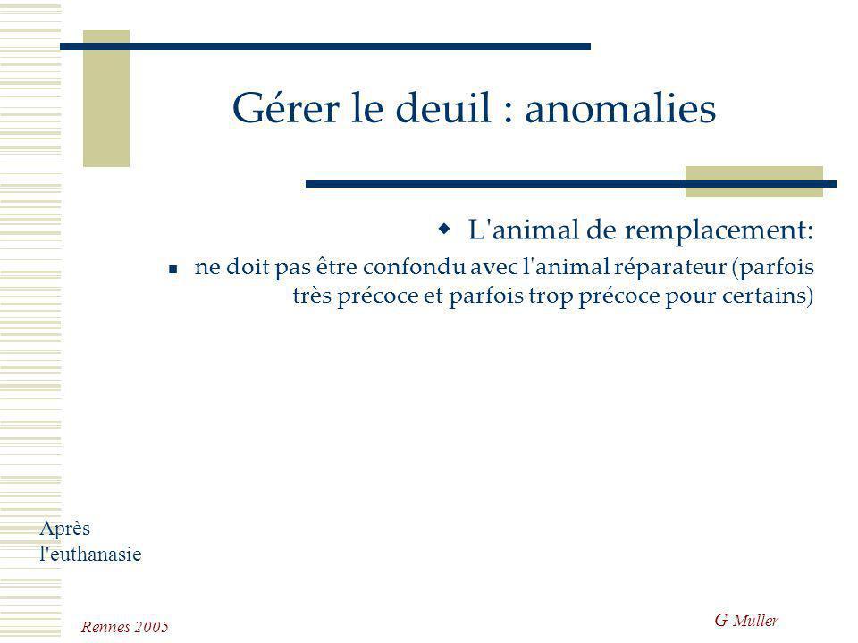 G Muller Rennes 2005 Gérer le deuil : anomalies L'animal de remplacement: la ressemblance n'est pas indispensable et des délais longs peuvent compliqu