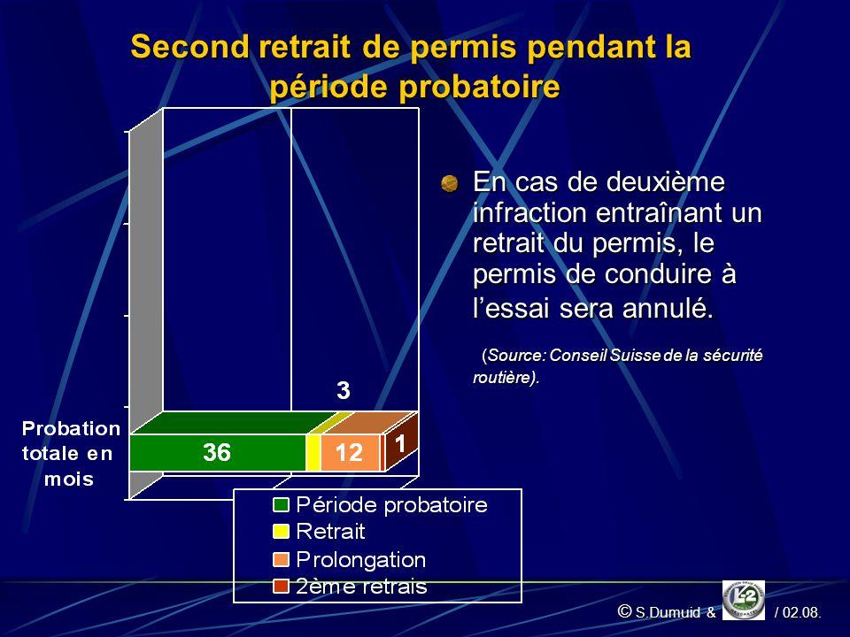 Second retrait de permis pendant la période probatoire En cas de deuxième infraction entraînant un retrait du permis, le permis de conduire à lessai sera annulé.
