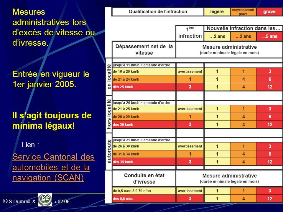 Mesures administratives lors dexcès de vitesse ou divresse. Entrée en vigueur le 1er janvier 2005. Il sagit toujours de minima légaux! Service Cantona