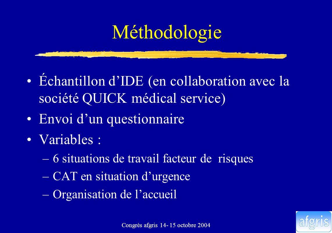 Congrès afgris 14- 15 octobre 2004 Méthodologie Échantillon dIDE (en collaboration avec la société QUICK médical service) Envoi dun questionnaire Vari