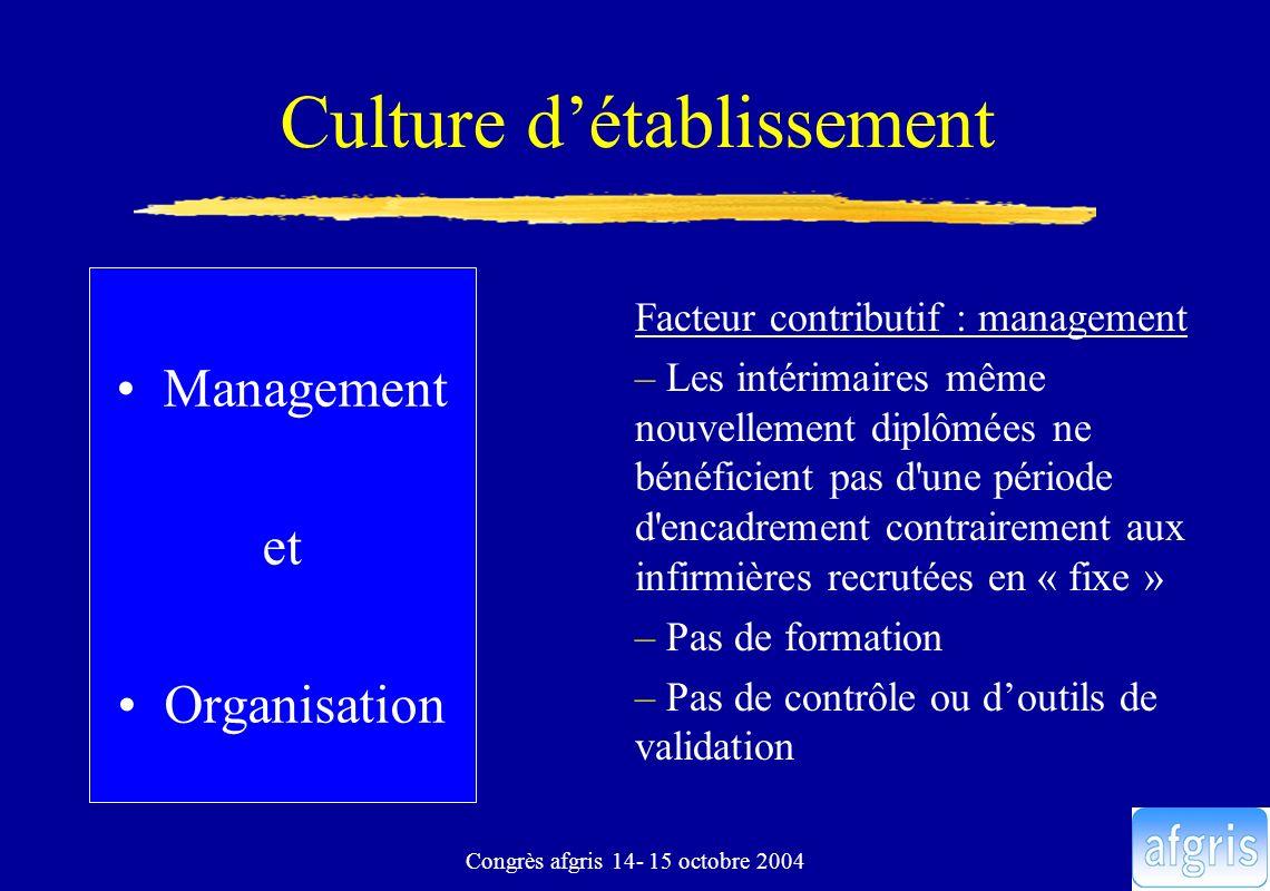 Congrès afgris 14- 15 octobre 2004 Culture détablissement Management et Organisation Facteur contributif : management – Les intérimaires même nouvelle