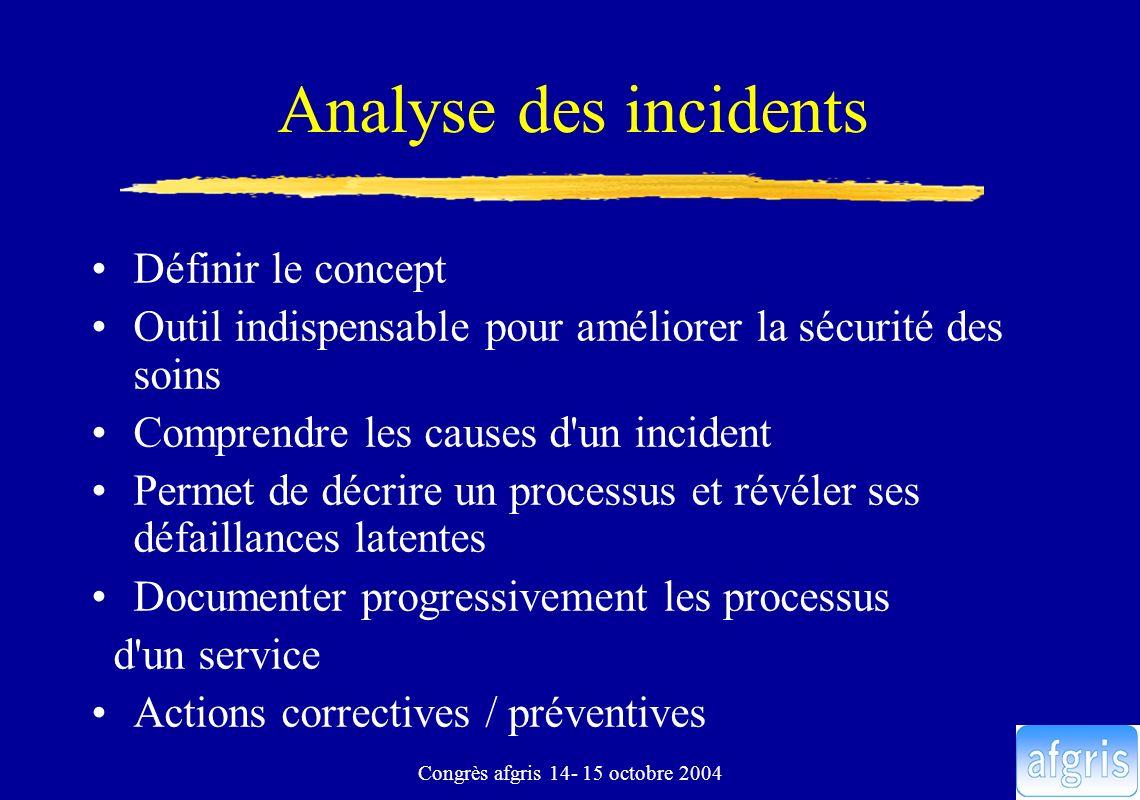 Congrès afgris 14- 15 octobre 2004 Analyse des incidents Définir le concept Outil indispensable pour améliorer la sécurité des soins Comprendre les ca