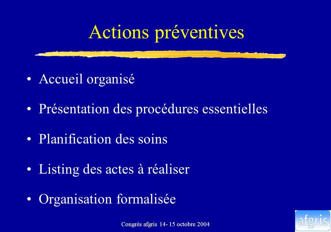 Congrès afgris 14- 15 octobre 2004 Actions préventives Accueil organisé Présentation des procédures essentielles Planification des soins Listing des a