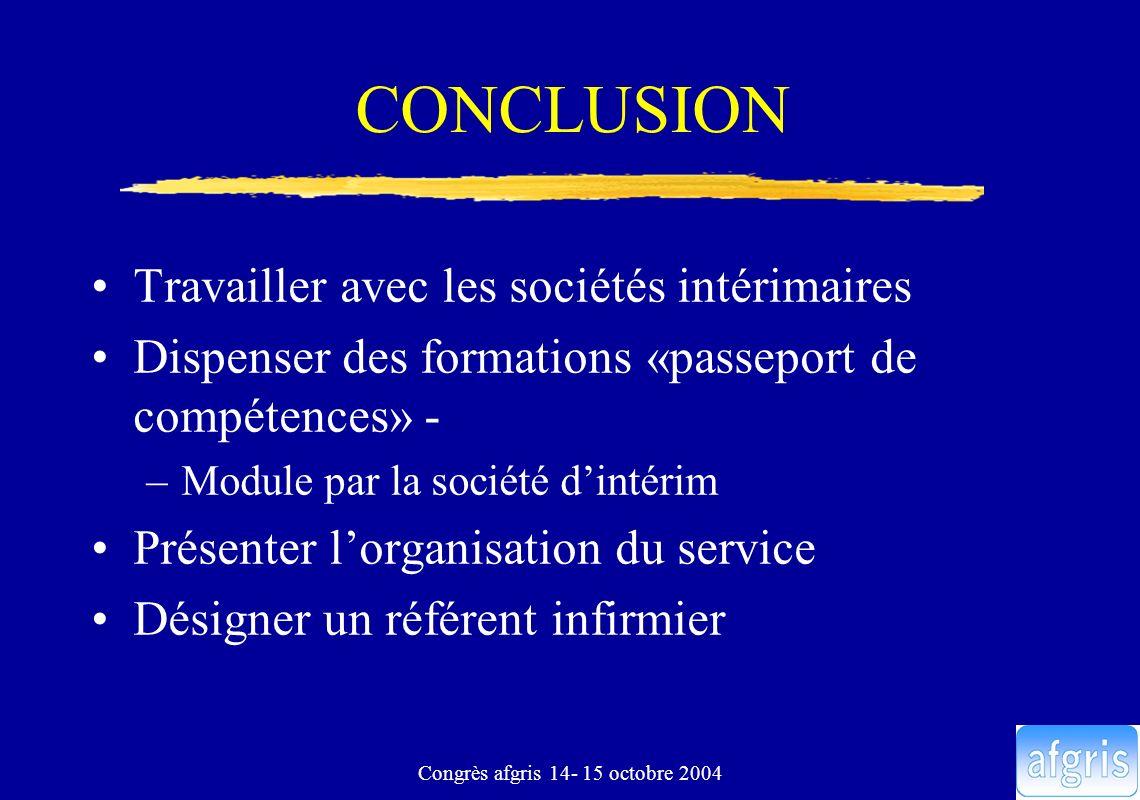 Congrès afgris 14- 15 octobre 2004 CONCLUSION Travailler avec les sociétés intérimaires Dispenser des formations «passeport de compétences» - –Module