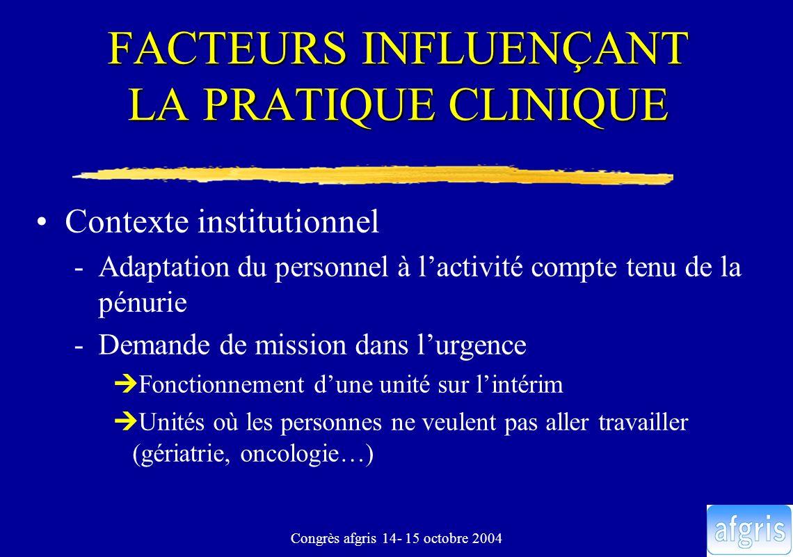Congrès afgris 14- 15 octobre 2004 FACTEURS INFLUENÇANT LA PRATIQUE CLINIQUE Contexte institutionnel -Adaptation du personnel à lactivité compte tenu