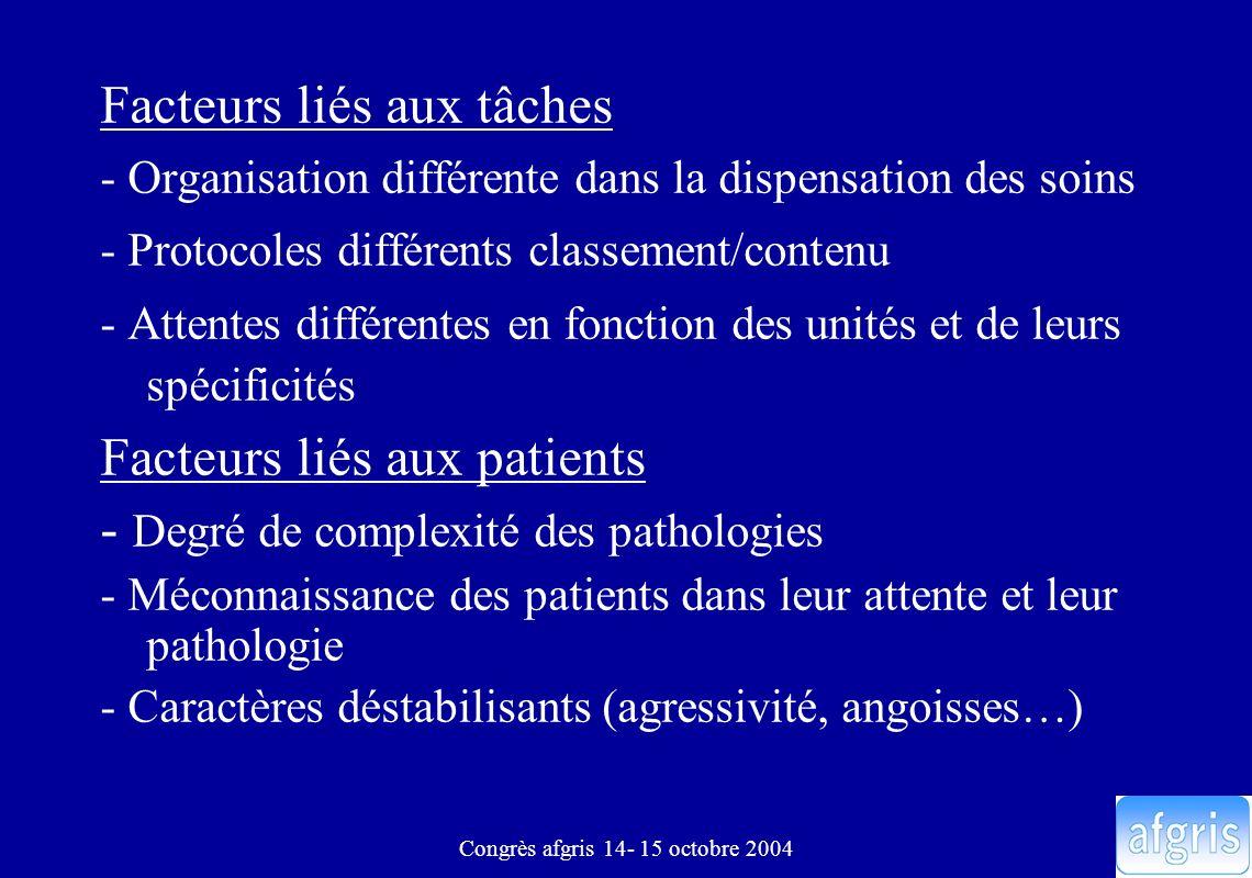 Congrès afgris 14- 15 octobre 2004 Facteurs liés aux tâches - Organisation différente dans la dispensation des soins - Protocoles différents classemen