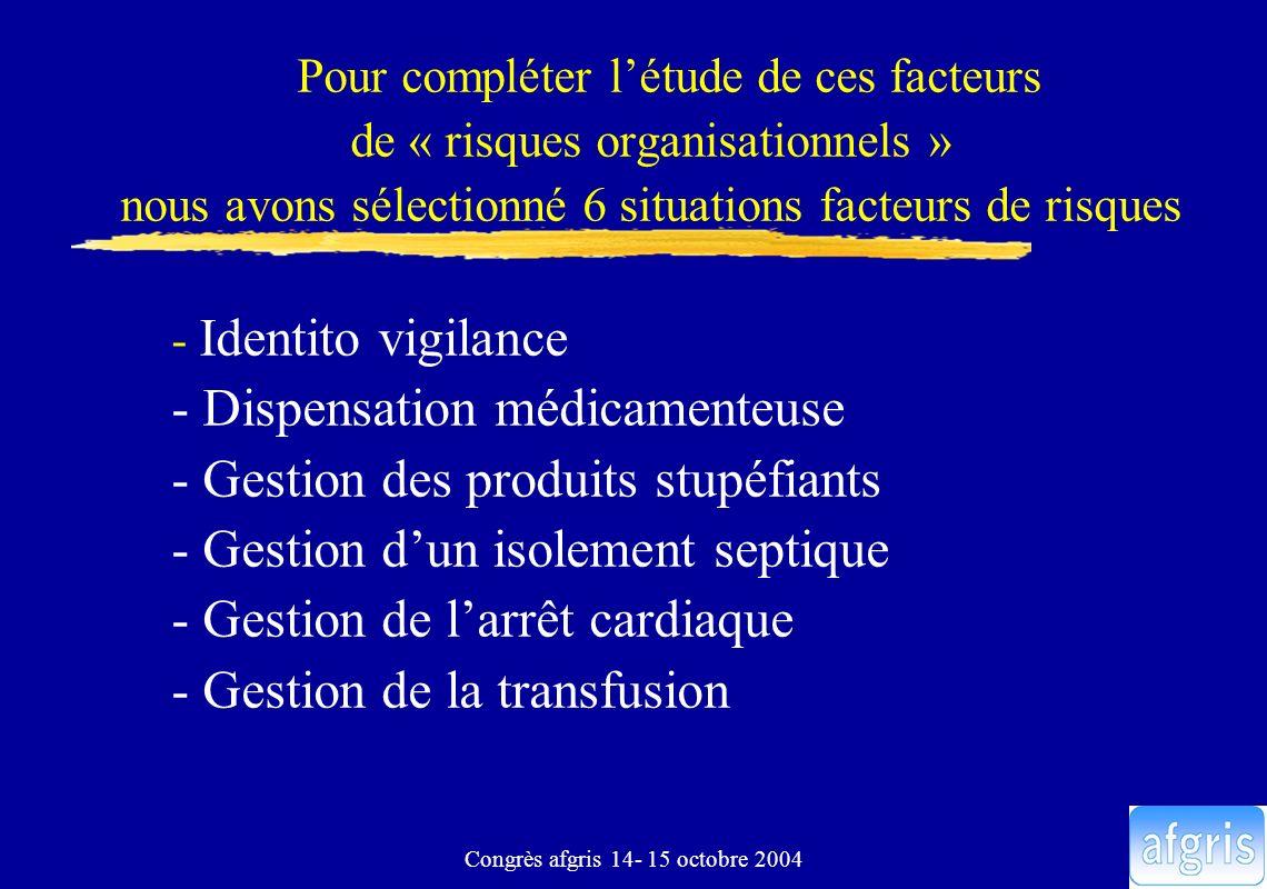 Congrès afgris 14- 15 octobre 2004 Pour compléter létude de ces facteurs de « risques organisationnels » nous avons sélectionné 6 situations facteurs