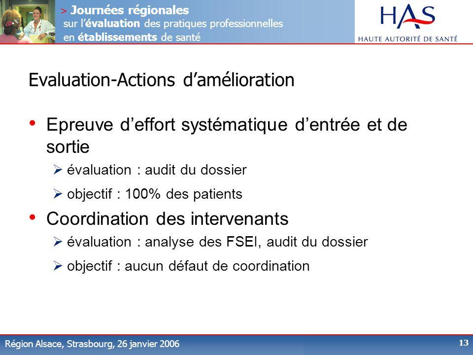 > Journées régionales sur lévaluation des pratiques professionnelles en établissements de santé Région Alsace, Strasbourg, 26 janvier 2006 13 Evaluati