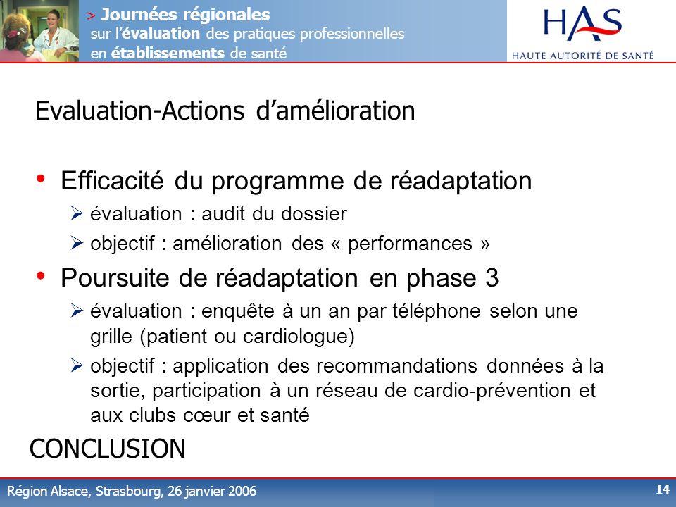 > Journées régionales sur lévaluation des pratiques professionnelles en établissements de santé Région Alsace, Strasbourg, 26 janvier 2006 14 Evaluati