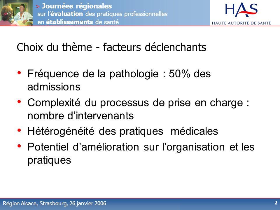 > Journées régionales sur lévaluation des pratiques professionnelles en établissements de santé Région Alsace, Strasbourg, 26 janvier 2006 2 Choix du