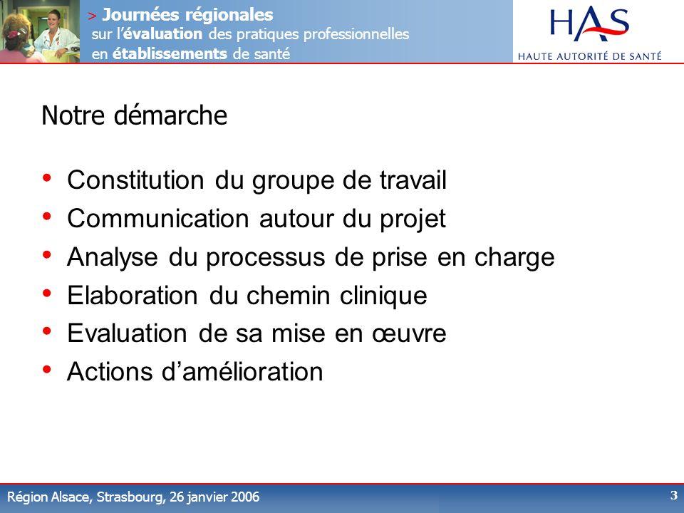 > Journées régionales sur lévaluation des pratiques professionnelles en établissements de santé Région Alsace, Strasbourg, 26 janvier 2006 3 Notre dém