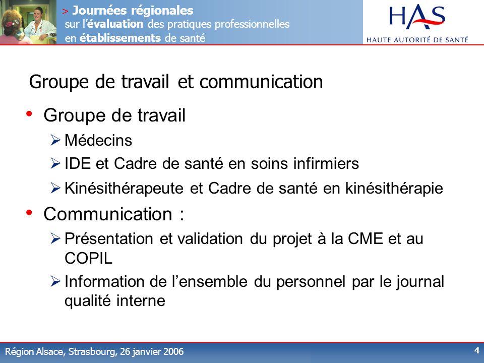 > Journées régionales sur lévaluation des pratiques professionnelles en établissements de santé Région Alsace, Strasbourg, 26 janvier 2006 4 Groupe de