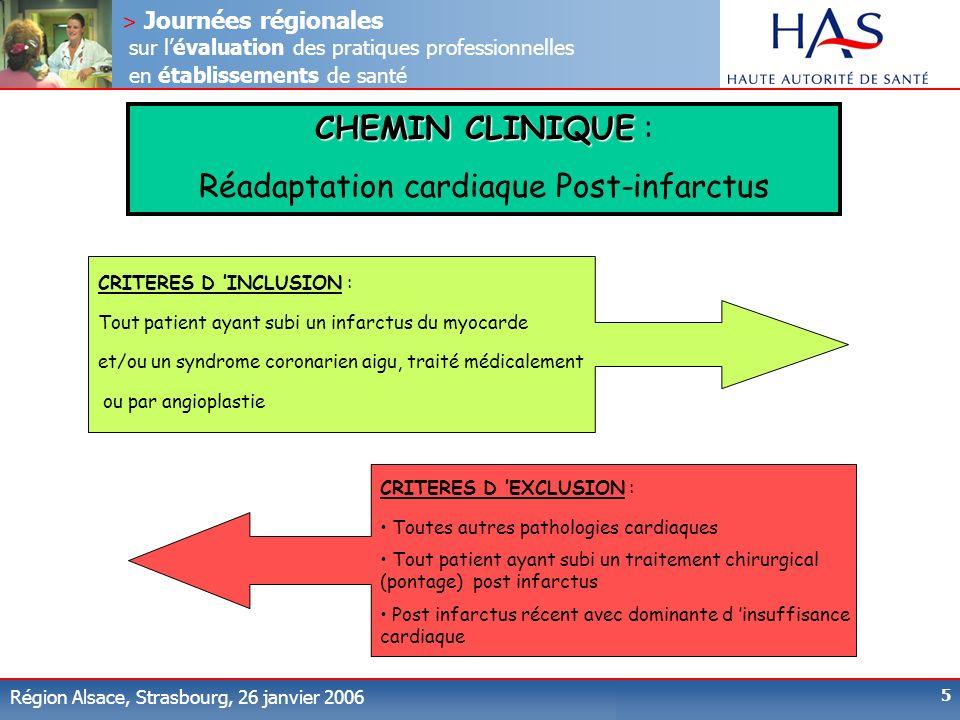 > Journées régionales sur lévaluation des pratiques professionnelles en établissements de santé Région Alsace, Strasbourg, 26 janvier 2006 5 CHEMIN CL