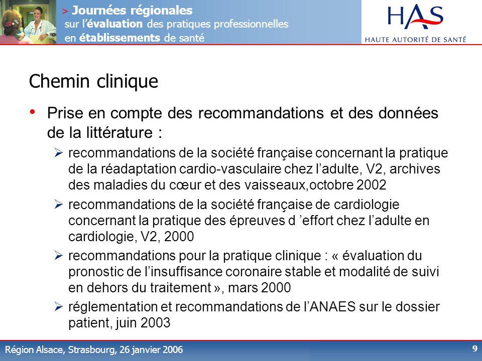 > Journées régionales sur lévaluation des pratiques professionnelles en établissements de santé Région Alsace, Strasbourg, 26 janvier 2006 9 Chemin cl