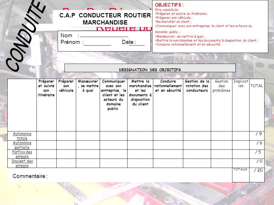 Bac Pro Réparation des Carrosseries Repère pour la formation DESIGNATION DES OBJECTIFS Préparer et suivre son itinéraire Préparer son véhicule Manœuvr