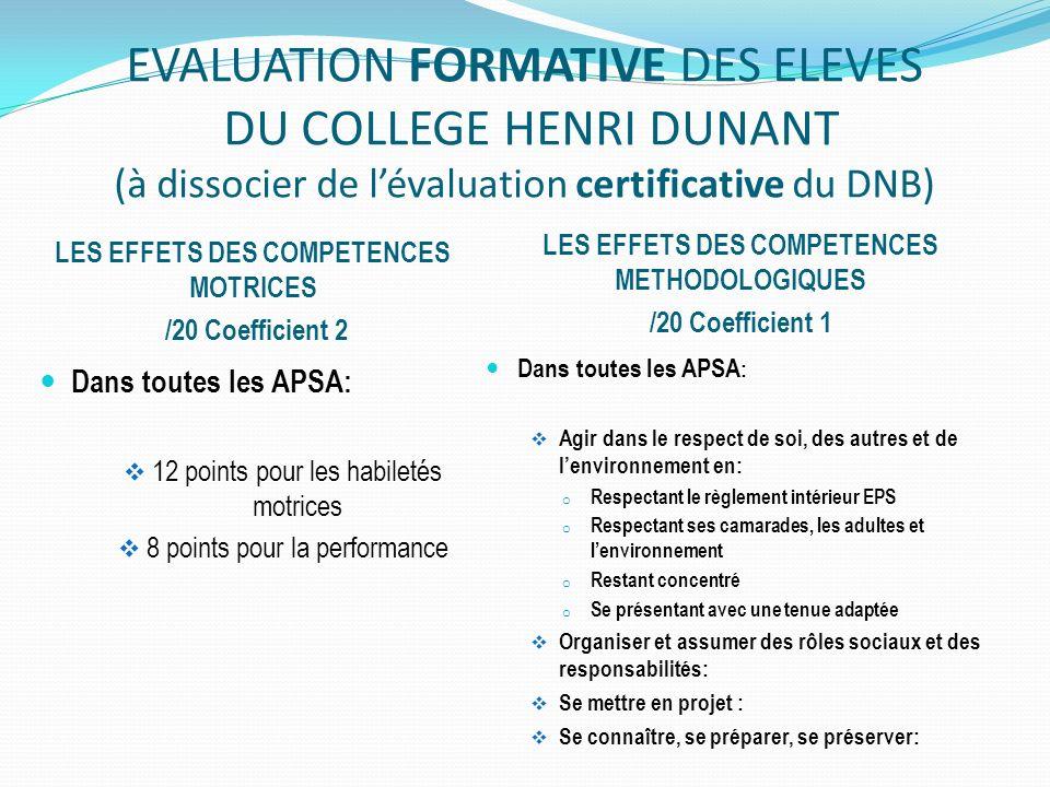 EVALUATION FORMATIVE DES ELEVES DU COLLEGE HENRI DUNANT (à dissocier de lévaluation certificative du DNB) LES EFFETS DES COMPETENCES MOTRICES /20 Coef