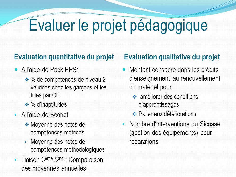 Evaluer le projet pédagogique Evaluation quantitative du projet Evaluation qualitative du projet A laide de Pack EPS: % de compétences de niveau 2 validées chez les garçons et les filles par CP.