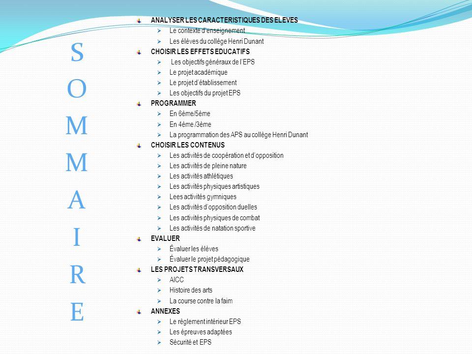 EVALUATION FORMATIVE DES ELEVES DU COLLEGE HENRI DUNANT (à dissocier de lévaluation certificative du DNB) LES EFFETS DES COMPETENCES MOTRICES /20 Coefficient 2 LES EFFETS DES COMPETENCES METHODOLOGIQUES /20 Coefficient 1 Dans toutes les APSA: 12 points pour les habiletés motrices 8 points pour la performance Dans toutes les APSA : Agir dans le respect de soi, des autres et de lenvironnement en: o Respectant le règlement intérieur EPS o Respectant ses camarades, les adultes et lenvironnement o Restant concentré o Se présentant avec une tenue adaptée Organiser et assumer des rôles sociaux et des responsabilités: Se mettre en projet : Se connaître, se préparer, se préserver: