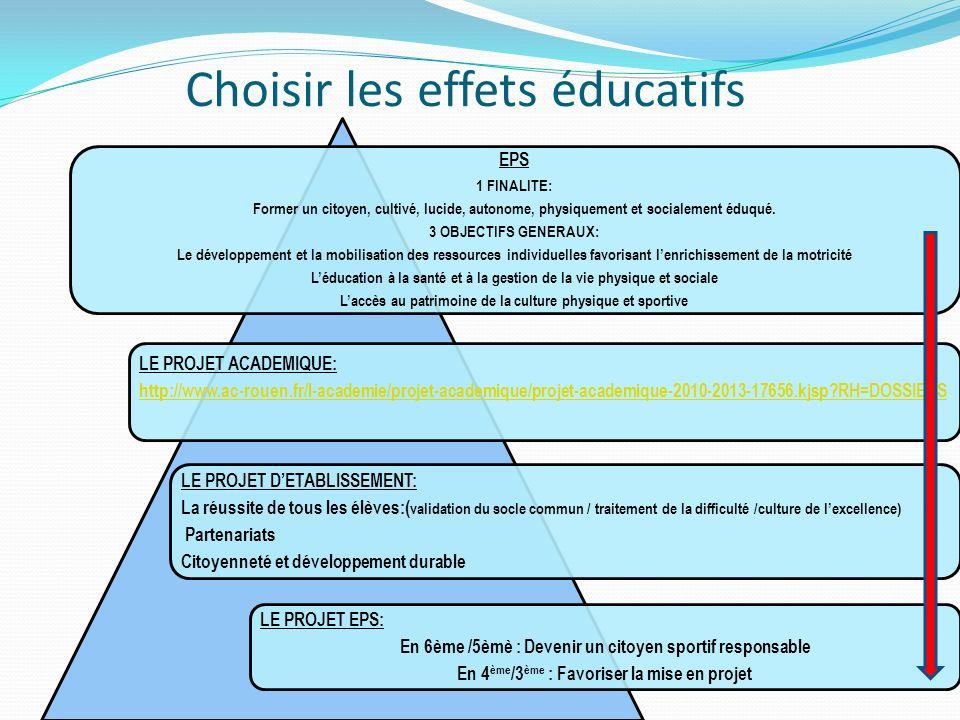 Choisir les effets éducatifs EPS 1 FINALITE: Former un citoyen, cultivé, lucide, autonome, physiquement et socialement éduqué. 3 OBJECTIFS GENERAUX: L