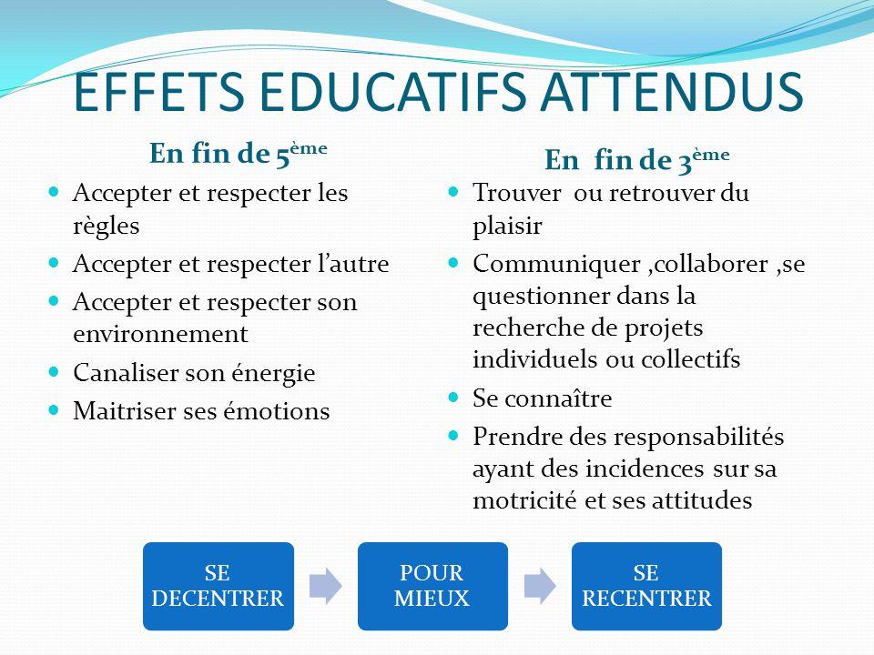 EFFETS EDUCATIFS ATTENDUS En fin de 5 ème En fin de 3 ème Accepter et respecter les règles Accepter et respecter lautre Accepter et respecter son envi