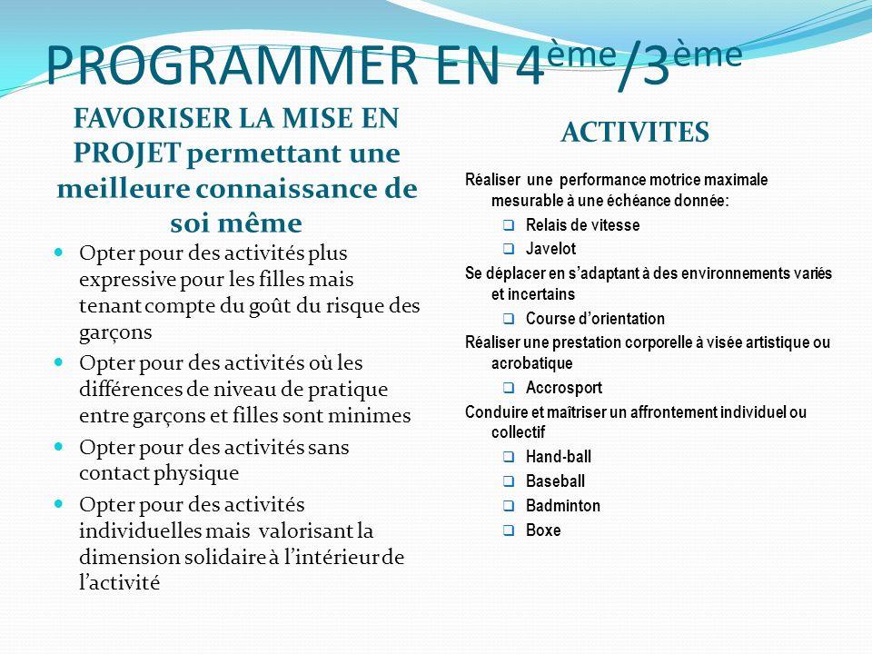 PROGRAMMER EN 4 ème /3 ème FAVORISER LA MISE EN PROJET permettant une meilleure connaissance de soi même ACTIVITES Opter pour des activités plus expre