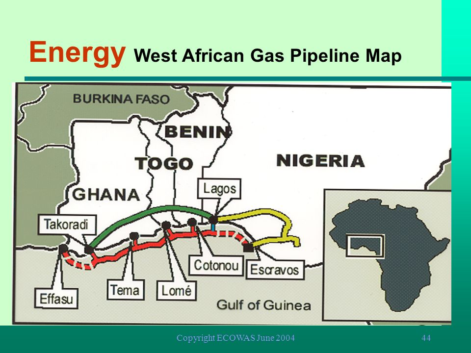 Copyright ECOWAS June 200443 Energy Adoption of an Energy Charter Treaty for the implementation of the West African Gas Pipeline within four countries