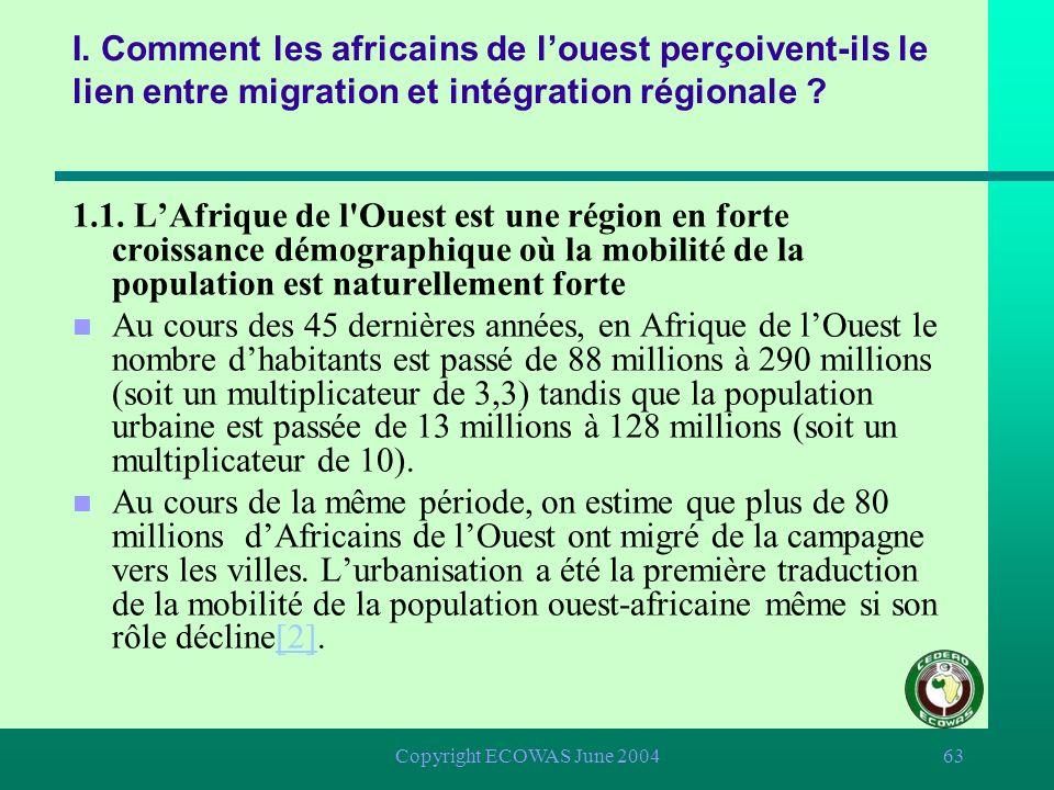 Copyright ECOWAS June 200462 Migrations et coopération régionale en Afrique de lOuest II. Les migrations irrégulières et le processus dintégration rég