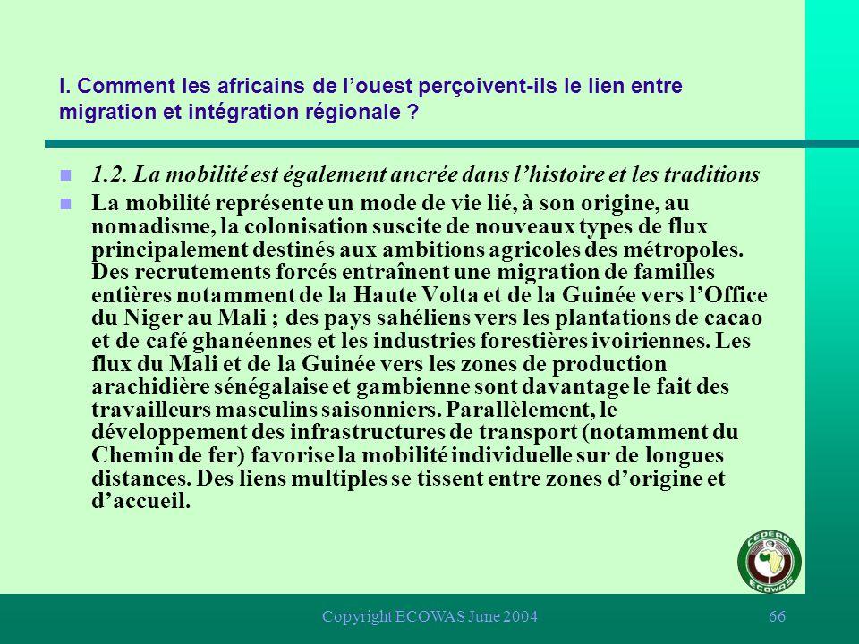 Copyright ECOWAS June 200465 I. Comment les africains de louest perçoivent-ils le lien entre migration et intégration régionale ? 1.1. LAfrique de l'O