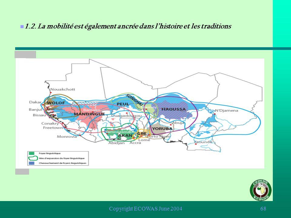 Copyright ECOWAS June 200467 I. Comment les africains de louest perçoivent-ils le lien entre migration et intégration régionale ? n 1.2. La mobilité e