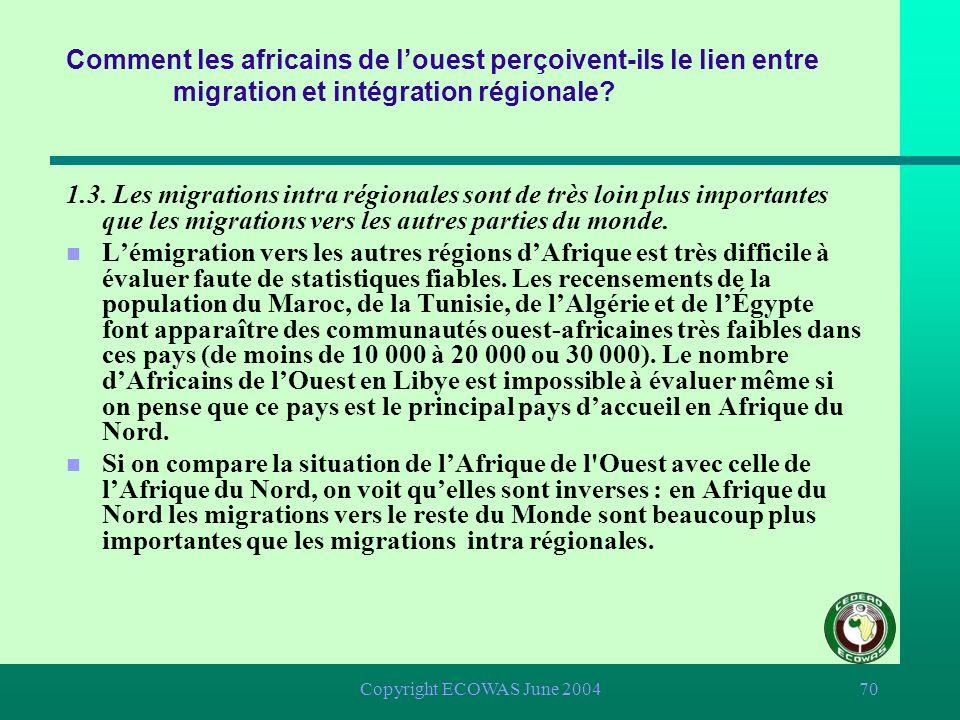 Copyright ECOWAS June 200469 1.3. Les migrations intra régionales sont de très loin plus importantes que les migrations vers les autres parties du mon