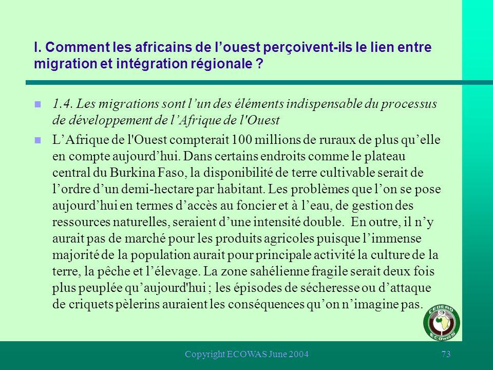 Copyright ECOWAS June 200472 n 1.4.