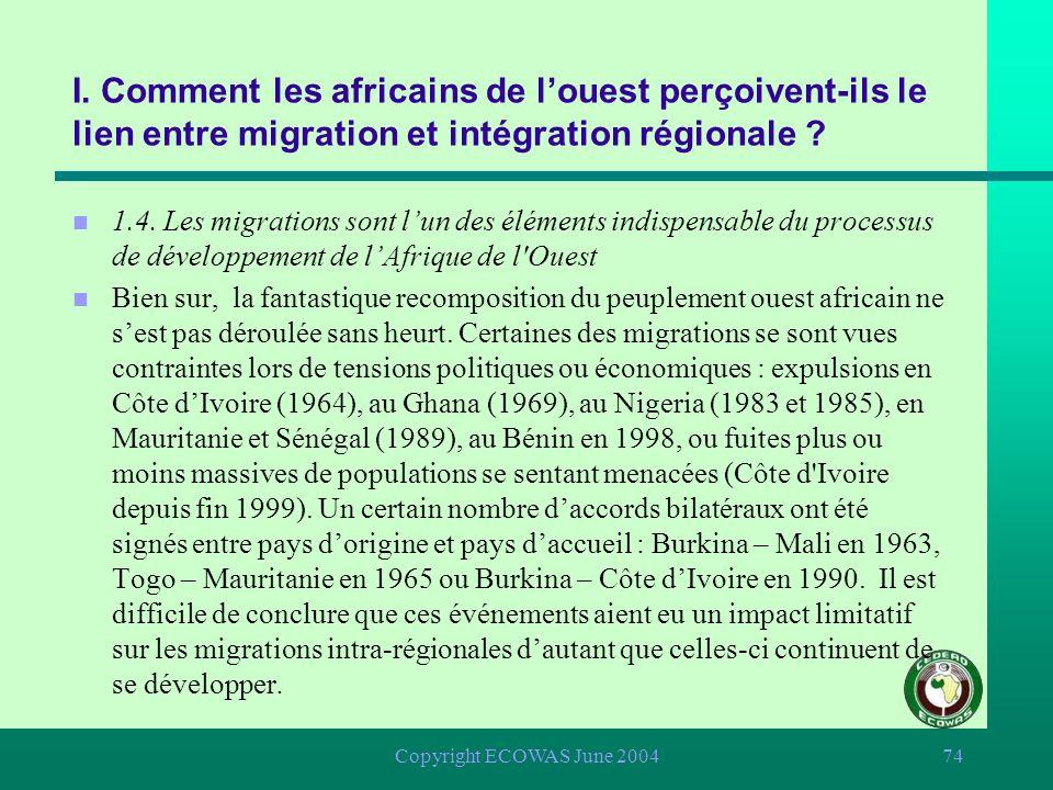 Copyright ECOWAS June 200473 I. Comment les africains de louest perçoivent-ils le lien entre migration et intégration régionale ? n 1.4. Les migration