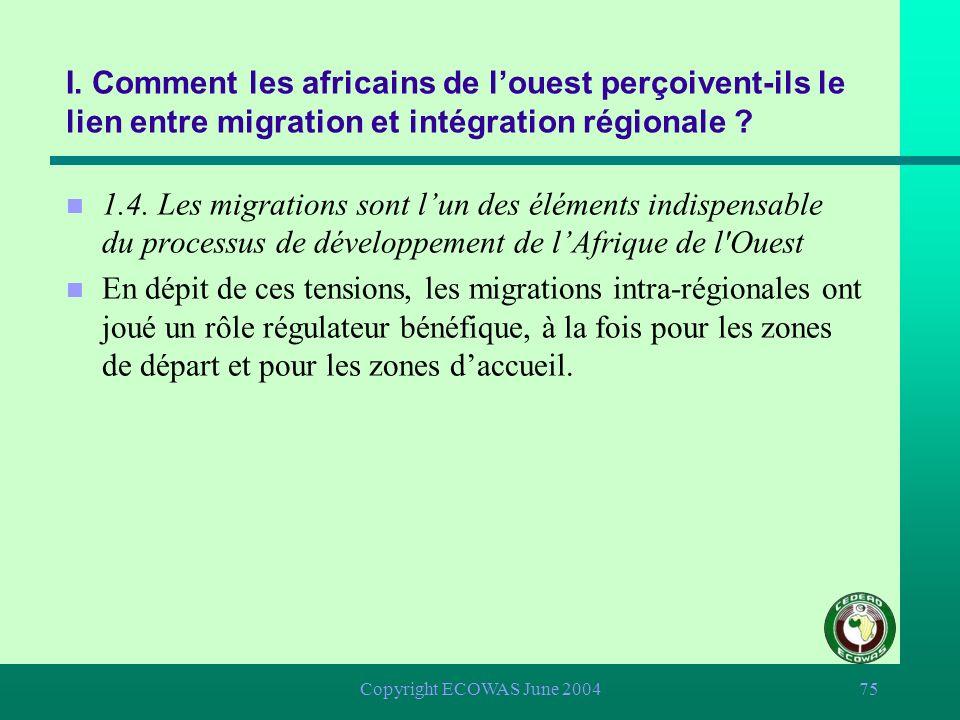 Copyright ECOWAS June 200474 I. Comment les africains de louest perçoivent-ils le lien entre migration et intégration régionale ? n 1.4. Les migration