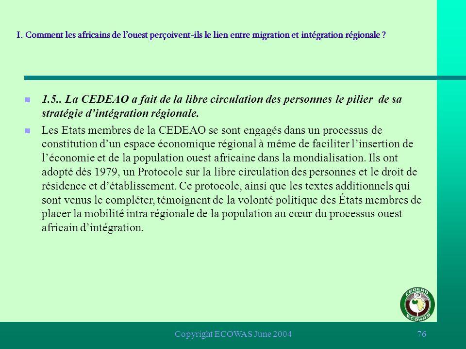 Copyright ECOWAS June 200475 I.