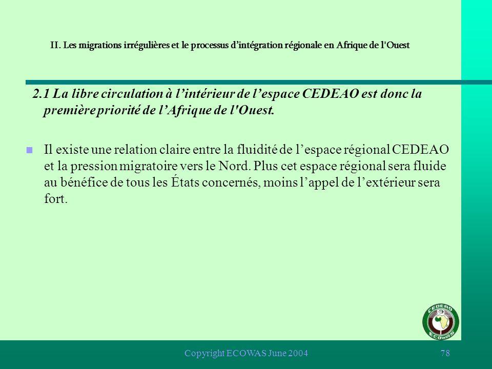 Copyright ECOWAS June 200477 2.1 La libre circulation à lintérieur de lespace CEDEAO est donc la première priorité de lAfrique de l Ouest.