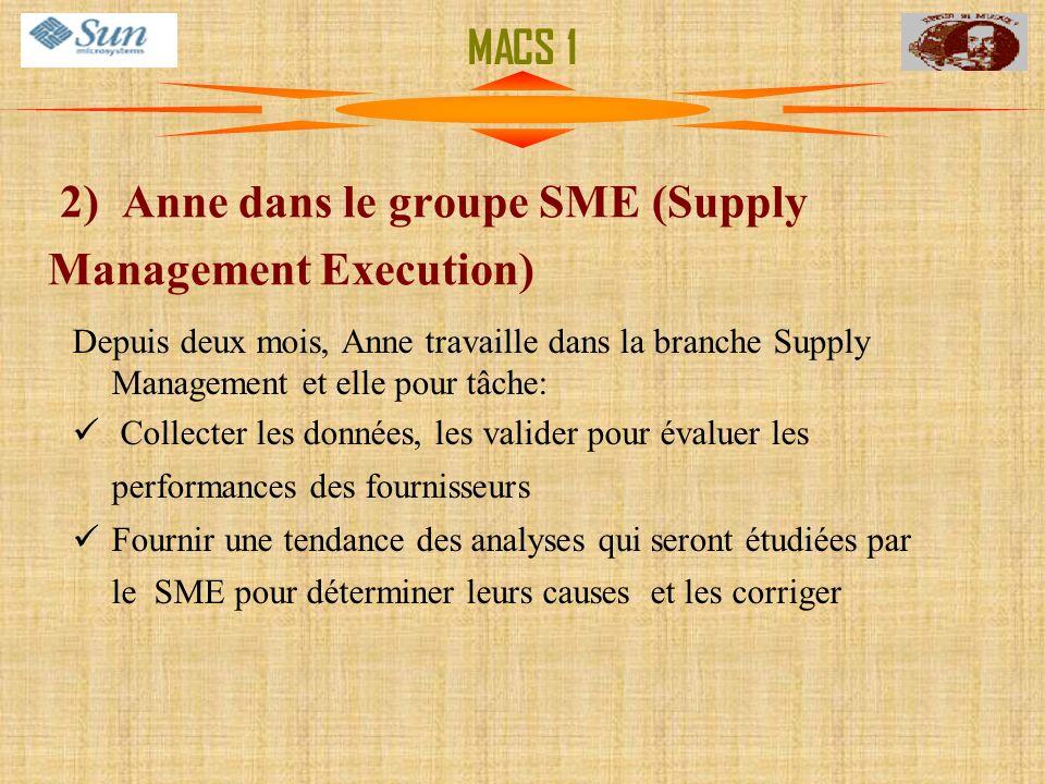 2) Anne dans le groupe SME (Supply Management Execution) Depuis deux mois, Anne travaille dans la branche Supply Management et elle pour tâche: Collec