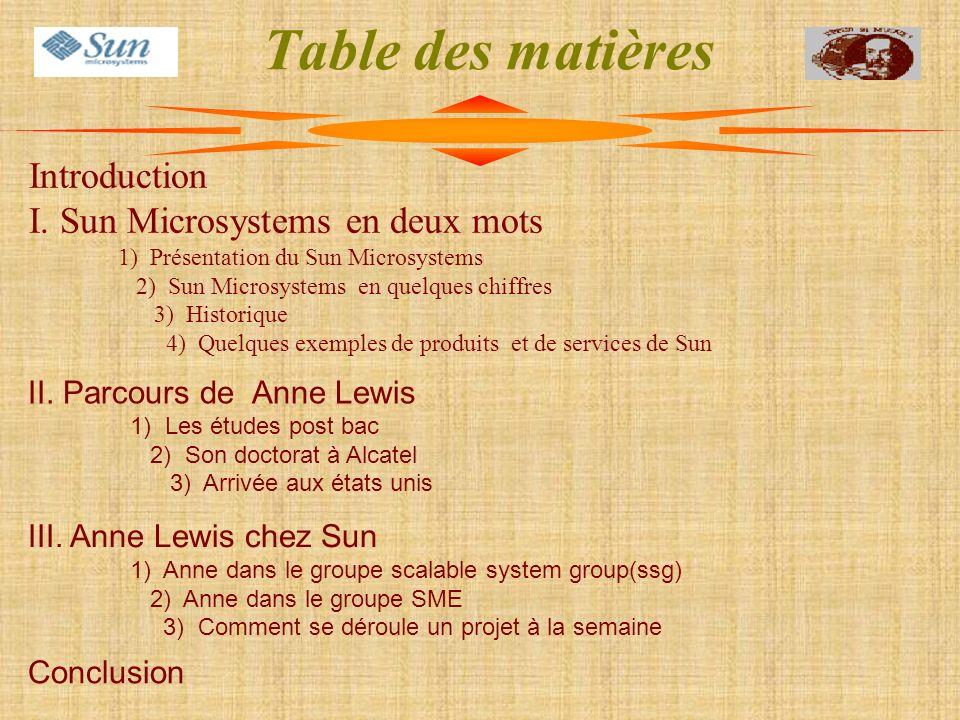 Table des matières Introduction I. Sun Microsystems en deux mots 1) Présentation du Sun Microsystems 2) Sun Microsystems en quelques chiffres 3) Histo
