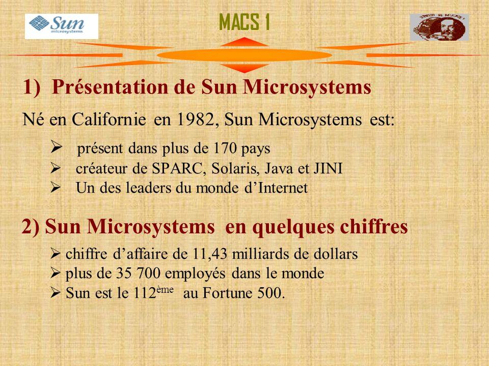 1) Présentation de Sun Microsystems Né en Californie en 1982, Sun Microsystems est: présent dans plus de 170 pays créateur de SPARC, Solaris, Java et